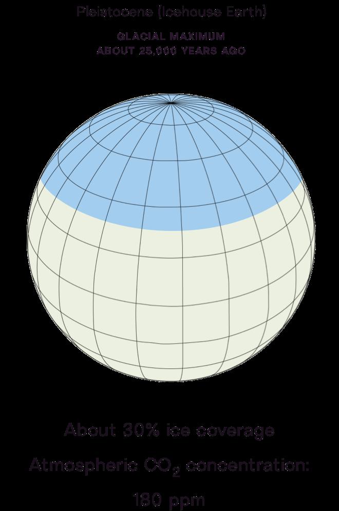 Pleistocene ice coverage illustration